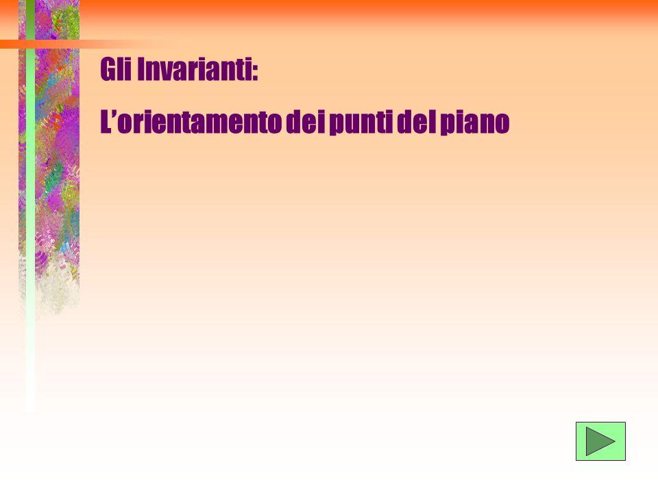 Gli Invarianti: L'orientamento dei punti del piano