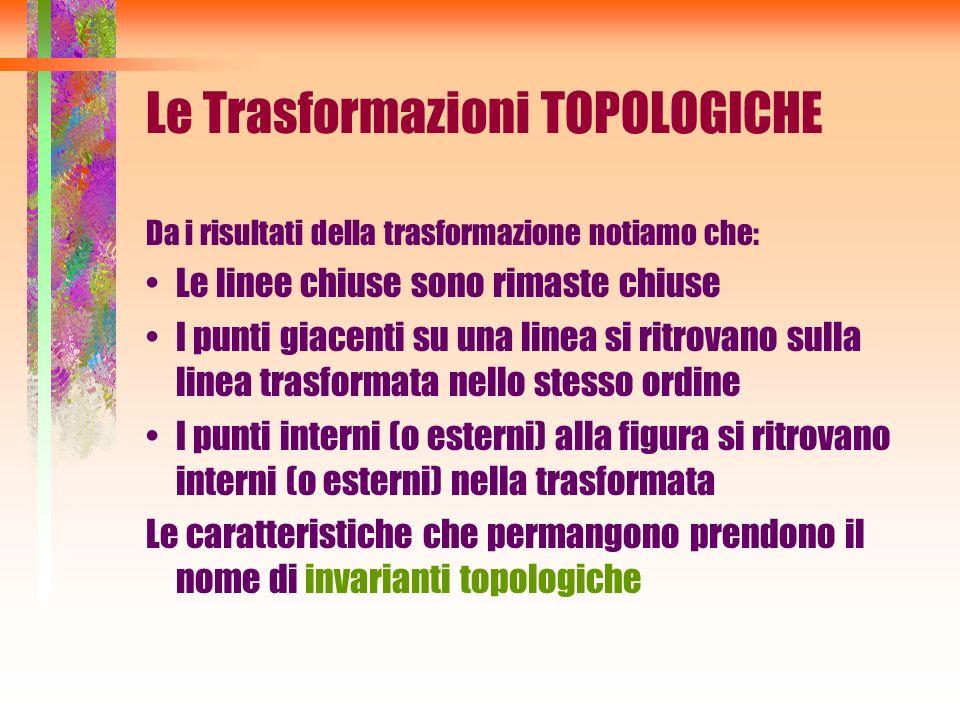 Le Trasformazioni TOPOLOGICHE