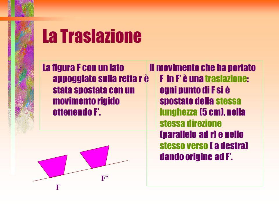 La Traslazione La figura F con un lato appoggiato sulla retta r è stata spostata con un movimento rigido ottenendo F'.