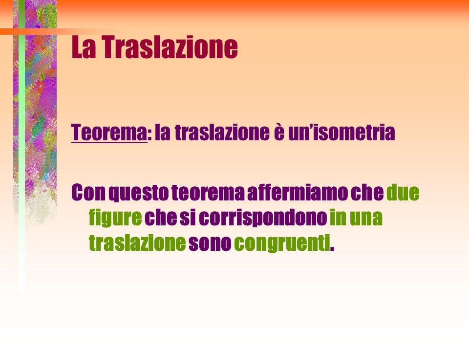 La Traslazione Teorema: la traslazione è un'isometria