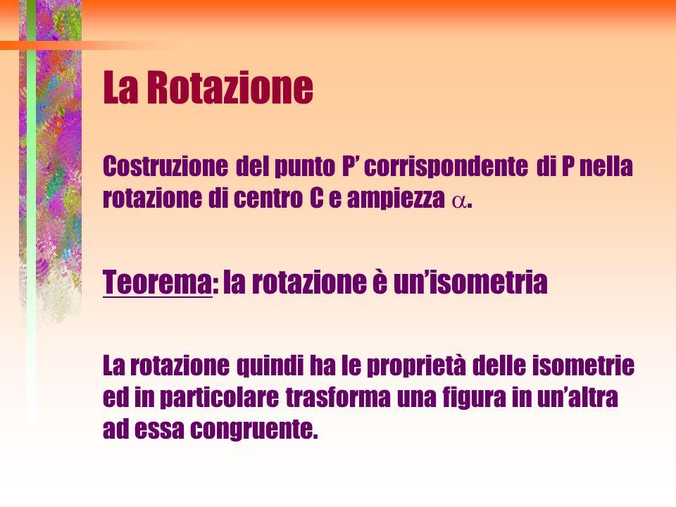 La Rotazione Teorema: la rotazione è un'isometria