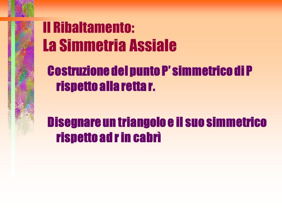 Il Ribaltamento: La Simmetria Assiale