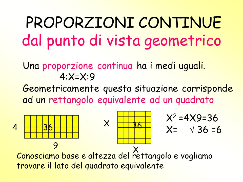 PROPORZIONI CONTINUE dal punto di vista geometrico