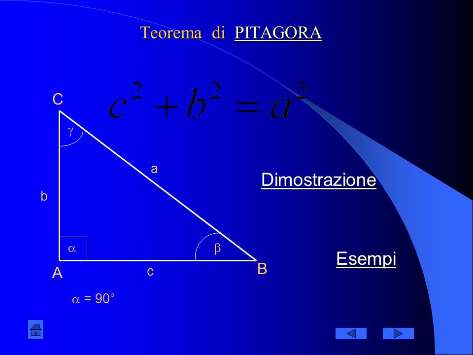 Teorema di PITAGORA C  a Dimostrazione b   Esempi B A c  = 90°