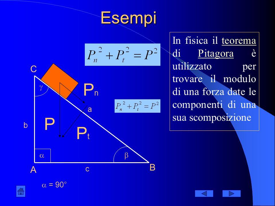 Esempi In fisica il teorema di Pitagora è utilizzato per trovare il modulo di una forza date le componenti di una sua scomposizione.