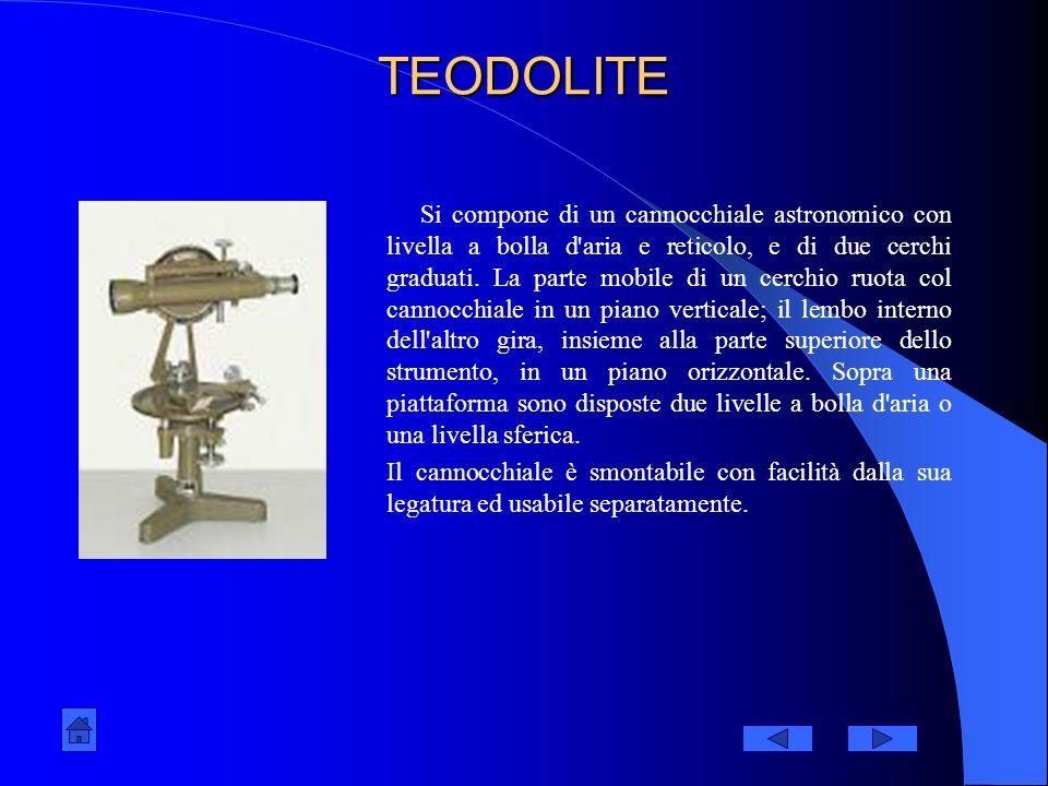TEODOLITE