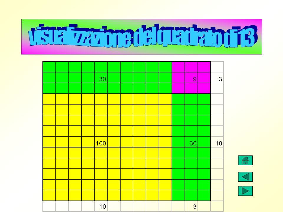 visualizzazione del quadrato di 13