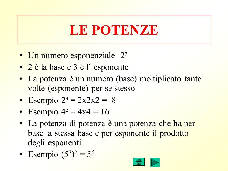 LE POTENZE Un numero esponenziale 2³ 2 è la base e 3 è l' esponente