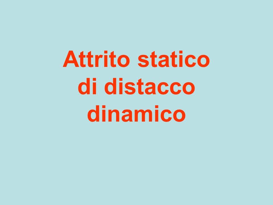 Attrito statico di distacco dinamico