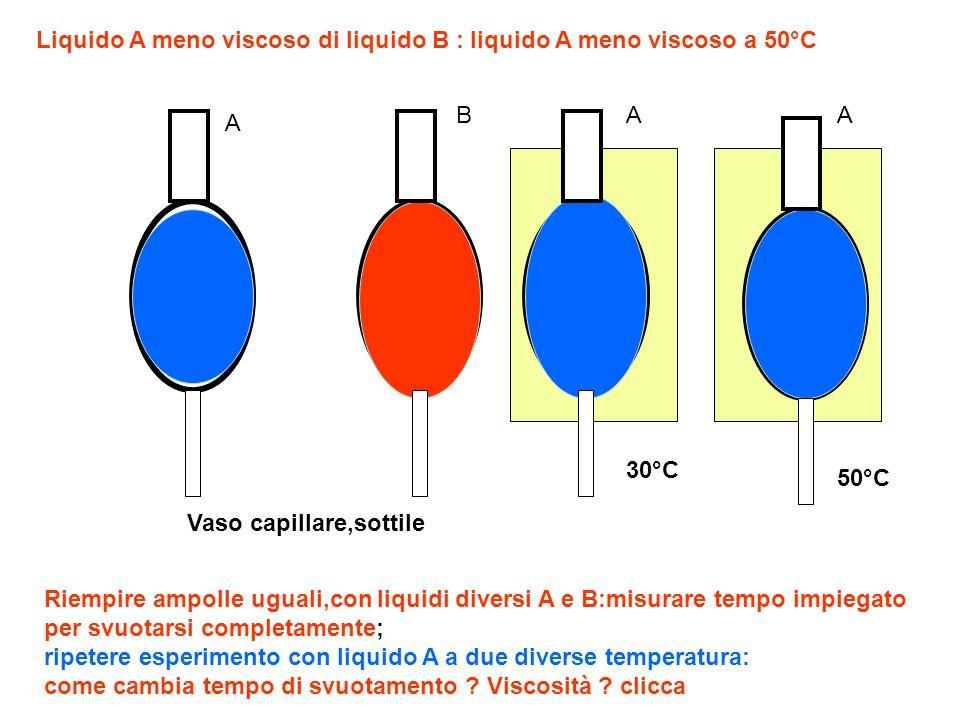 Liquido A meno viscoso di liquido B : liquido A meno viscoso a 50°C