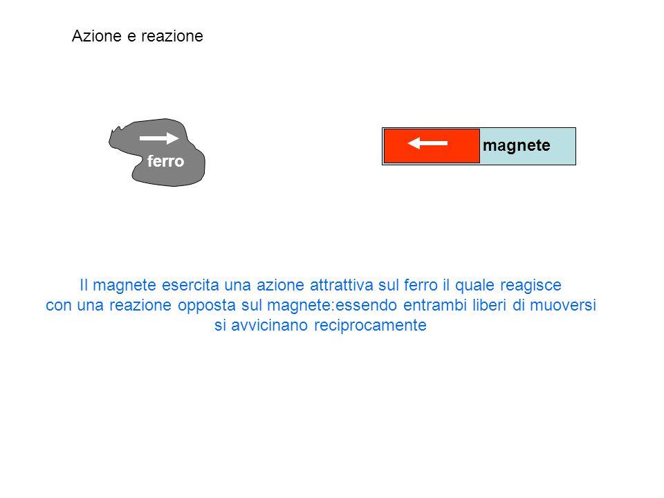 Azione e reazione ferro. magnete.