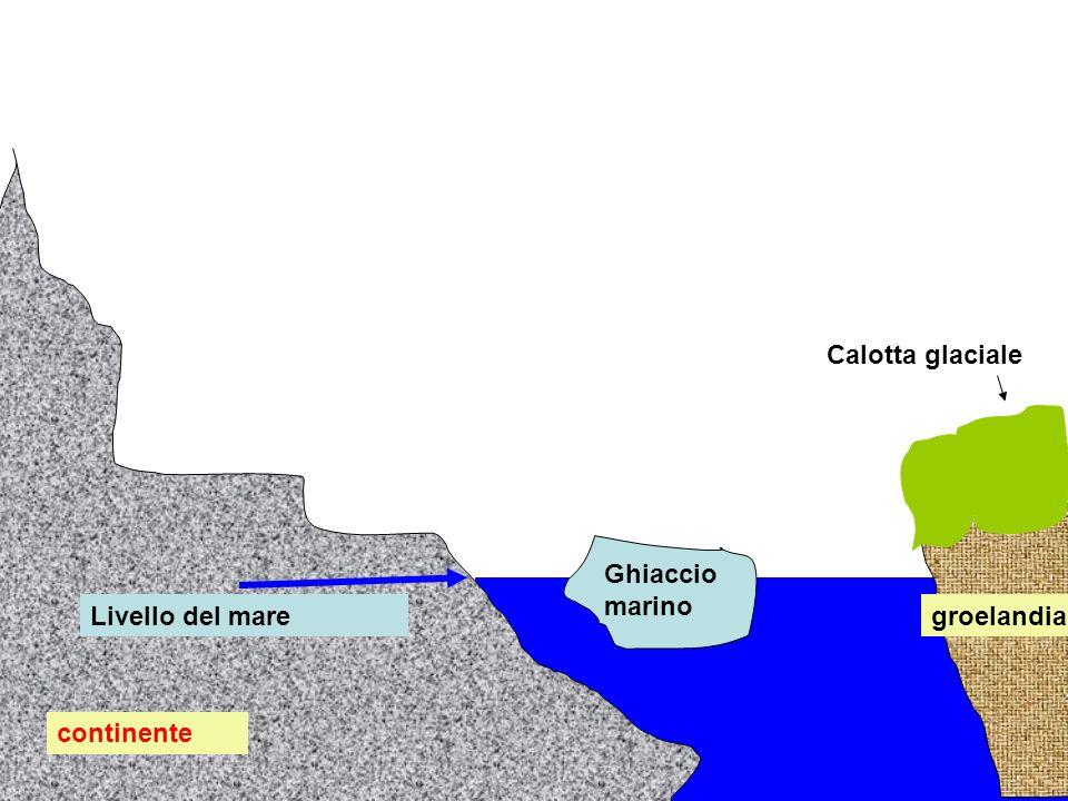Calotta glaciale Ghiaccio marino Livello del mare groelandia continente