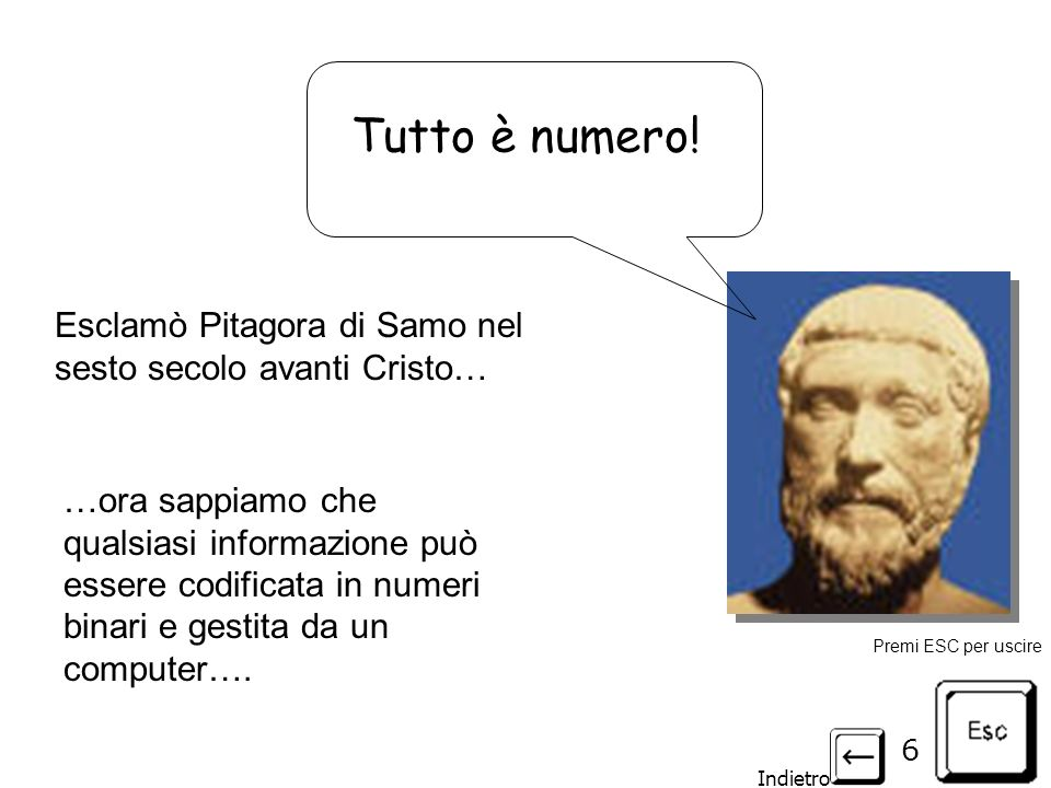 Tutto è numero! Esclamò Pitagora di Samo nel sesto secolo avanti Cristo…