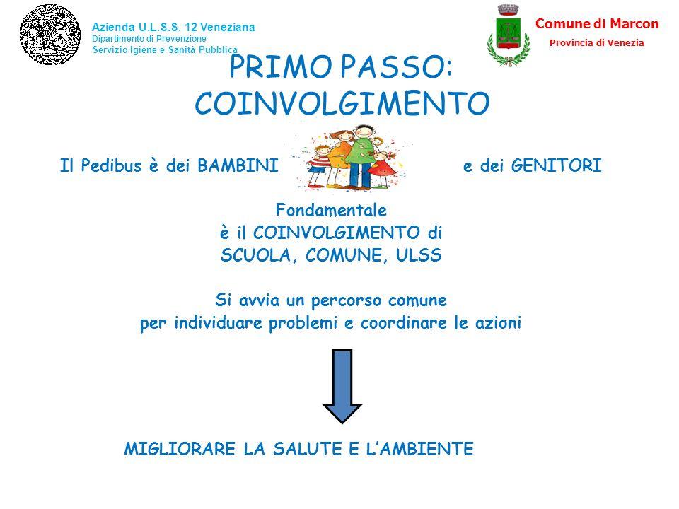 PRIMO PASSO: COINVOLGIMENTO