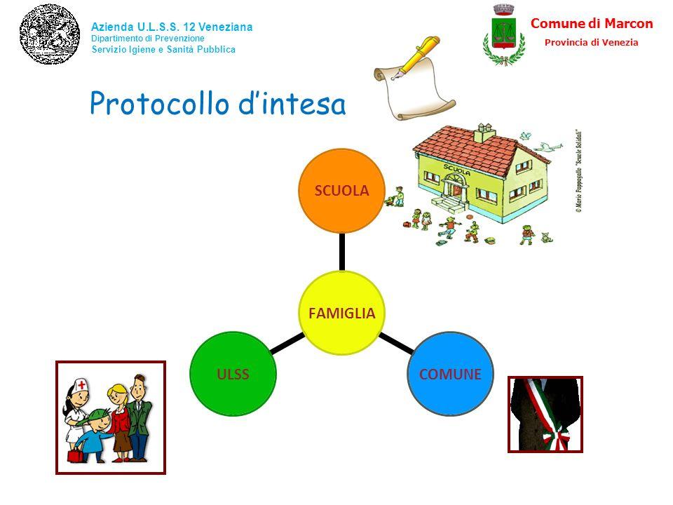 Protocollo d'intesa Comune di Marcon Azienda U.L.S.S. 12 Veneziana