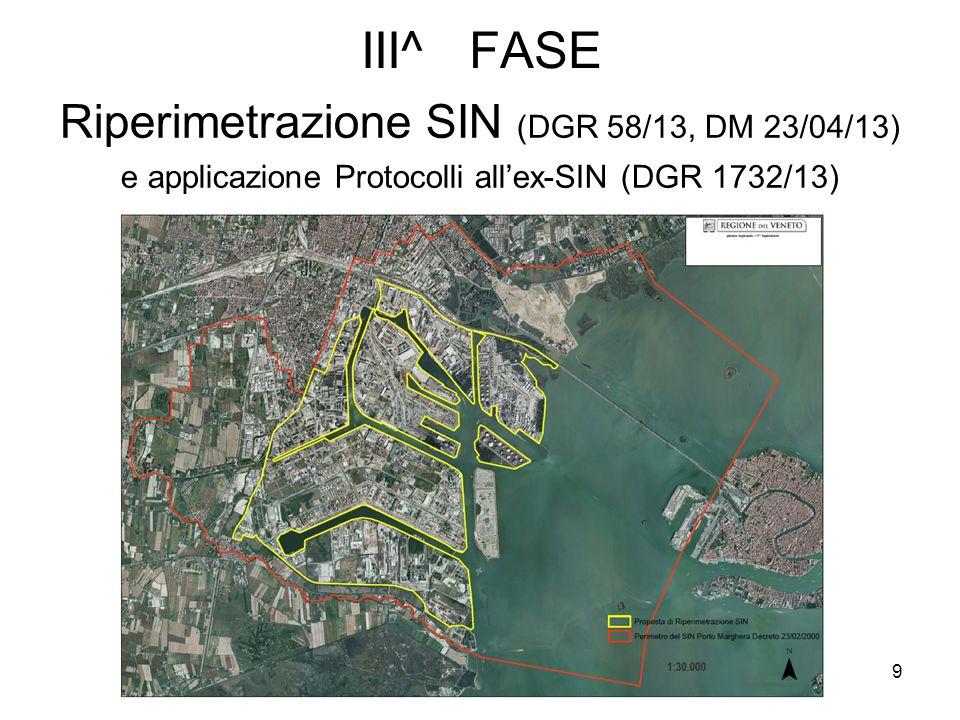 III^ FASE Riperimetrazione SIN (DGR 58/13, DM 23/04/13)