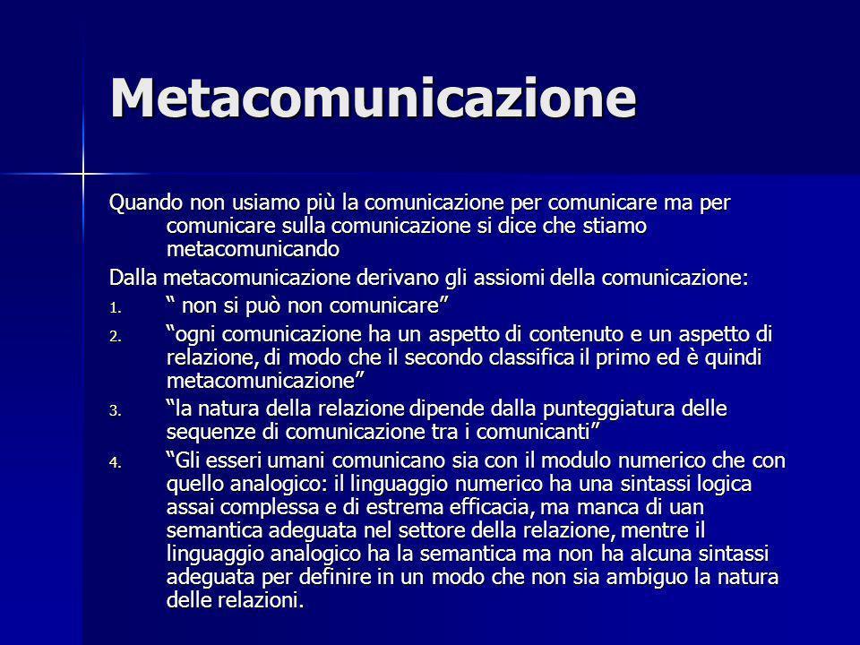 Metacomunicazione Quando non usiamo più la comunicazione per comunicare ma per comunicare sulla comunicazione si dice che stiamo metacomunicando.