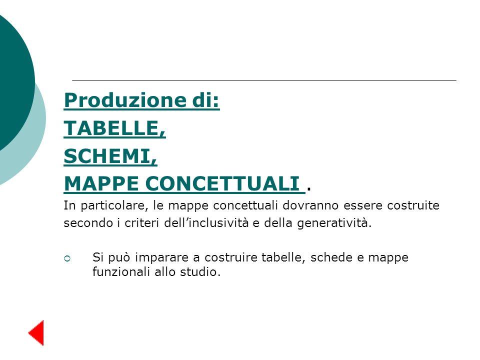 Produzione di: TABELLE, SCHEMI, MAPPE CONCETTUALI .