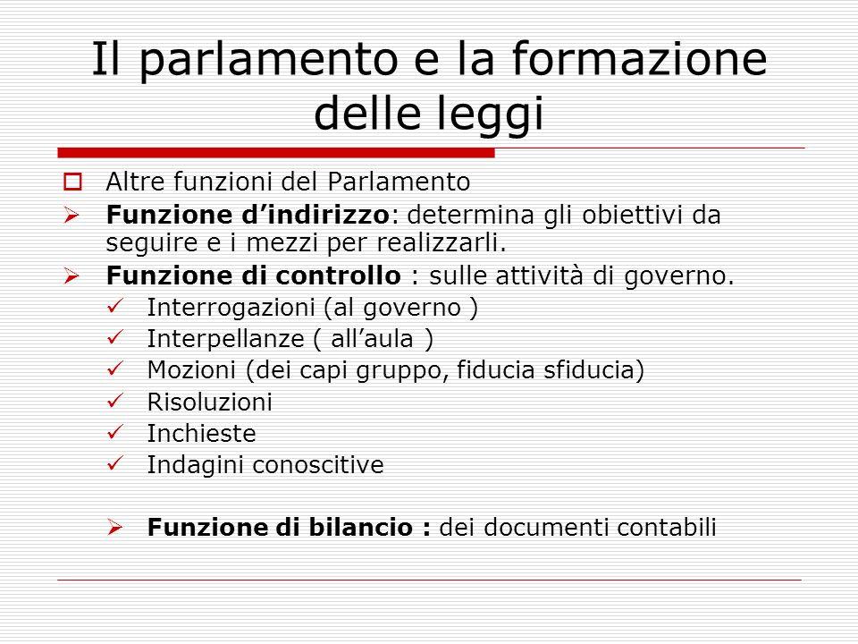 Il parlamento e la formazione delle leggi ppt video for Dove si riunisce il parlamento italiano
