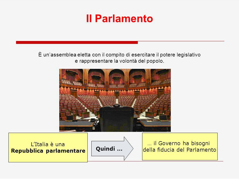 Repubblica parlamentare