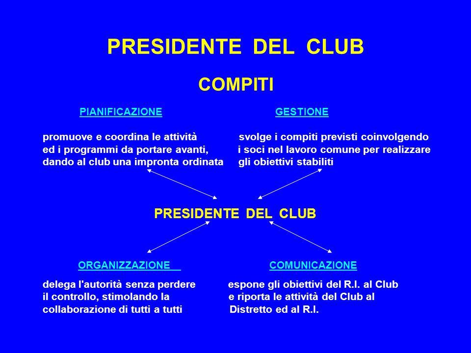 PRESIDENTE DEL CLUB COMPITI