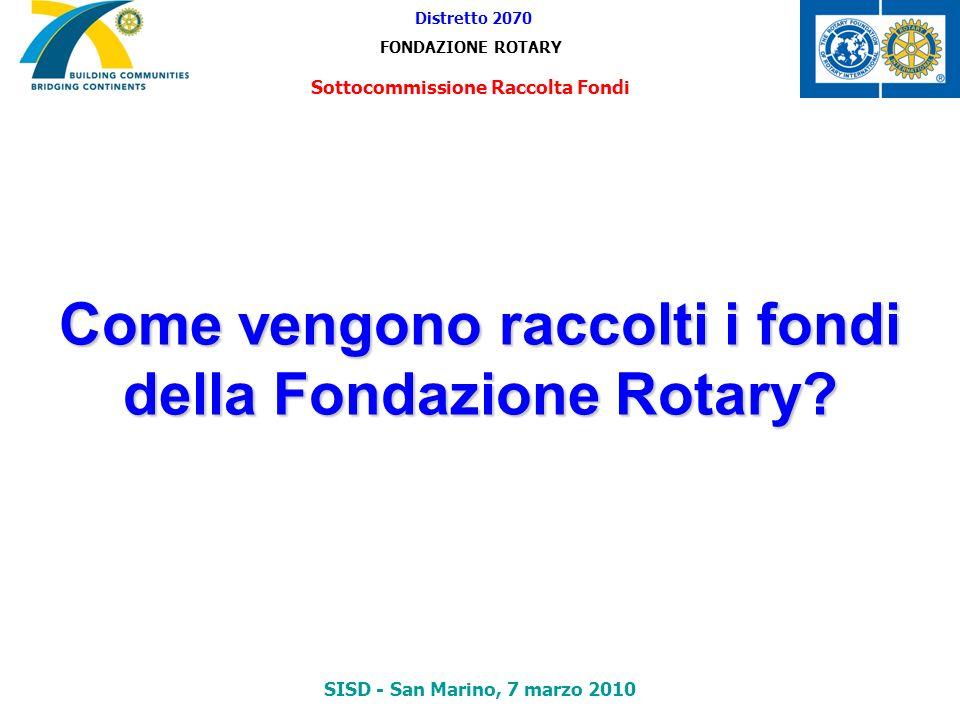 Come vengono raccolti i fondi della Fondazione Rotary