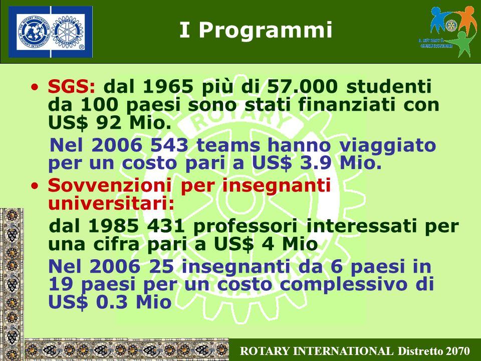 I Programmi SGS: dal 1965 più di 57.000 studenti da 100 paesi sono stati finanziati con US$ 92 Mio.