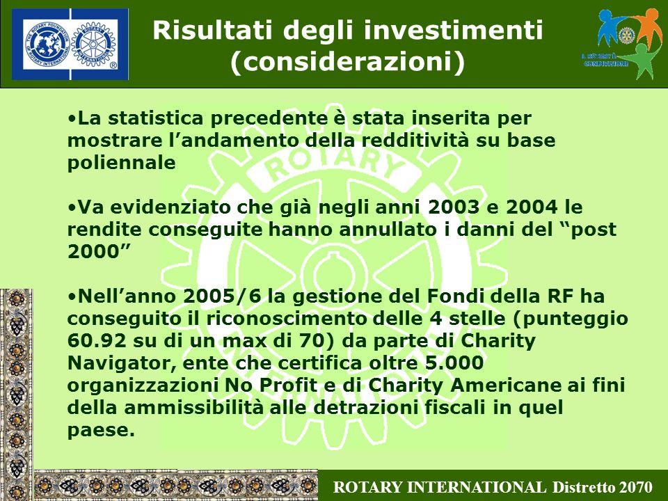 Risultati degli investimenti (considerazioni)
