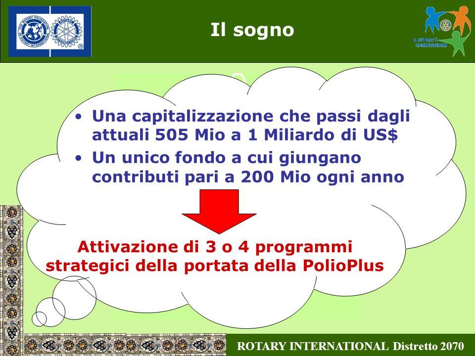 Il sogno Una capitalizzazione che passi dagli attuali 505 Mio a 1 Miliardo di US$ Un unico fondo a cui giungano contributi pari a 200 Mio ogni anno.