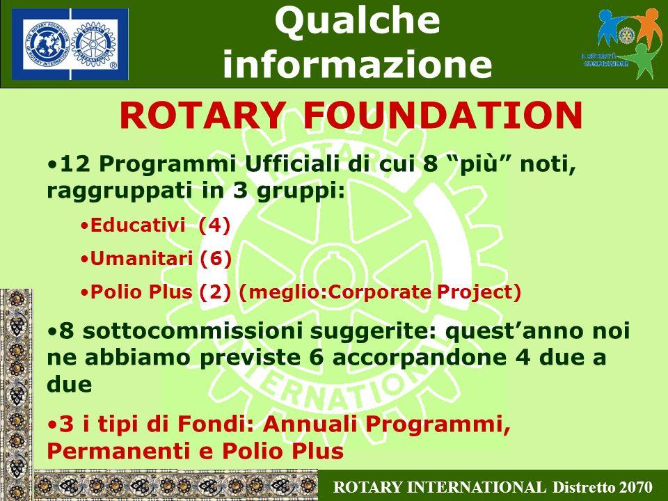 Qualche informazione ROTARY FOUNDATION