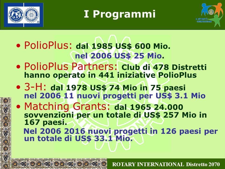 I Programmi PolioPlus: dal 1985 US$ 600 Mio.