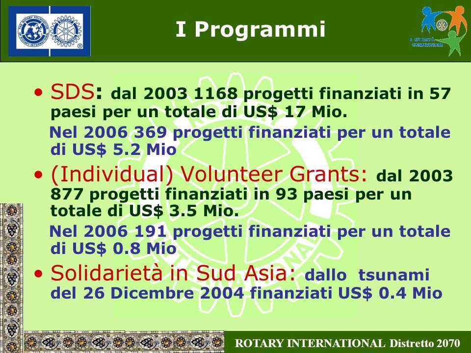 I Programmi SDS: dal 2003 1168 progetti finanziati in 57 paesi per un totale di US$ 17 Mio.