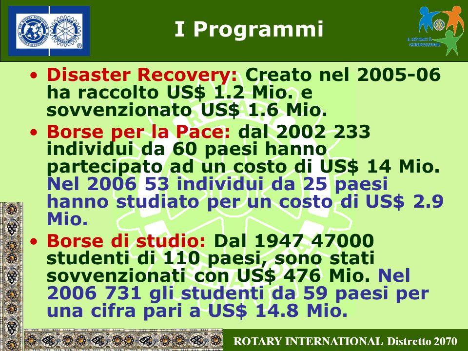 I Programmi Disaster Recovery: Creato nel 2005-06 ha raccolto US$ 1.2 Mio. e sovvenzionato US$ 1.6 Mio.