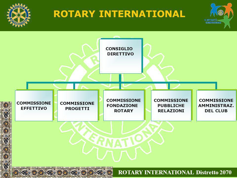 ROTARY INTERNATIONAL ROTARY INTERNATIONAL Distretto 2070 CONSIGLIO