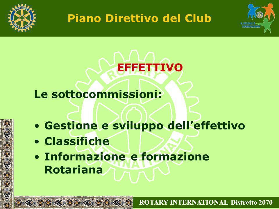 Piano Direttivo del Club ROTARY INTERNATIONAL Distretto 2070