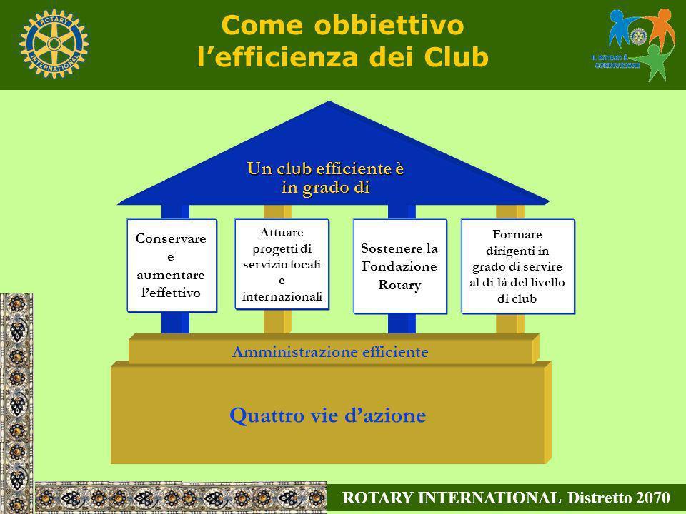 Come obbiettivo l'efficienza dei Club