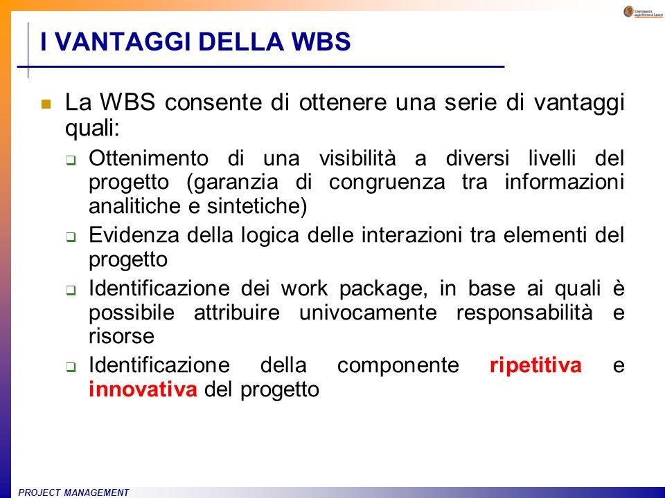 I VANTAGGI DELLA WBSLa WBS consente di ottenere una serie di vantaggi quali: