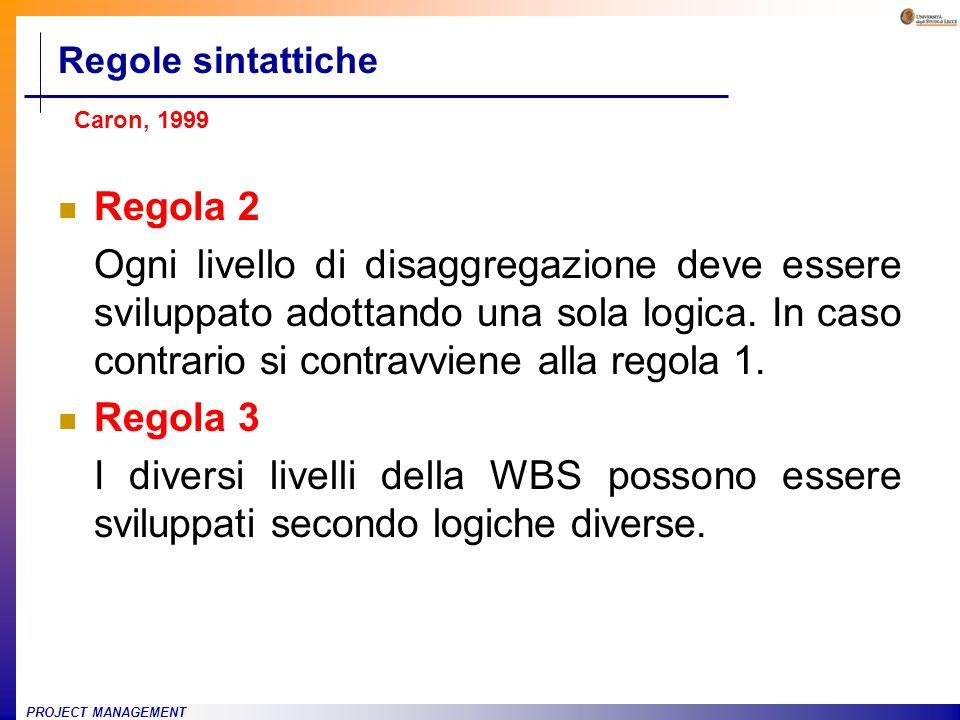 Regole sintatticheCaron, 1999. Regola 2.