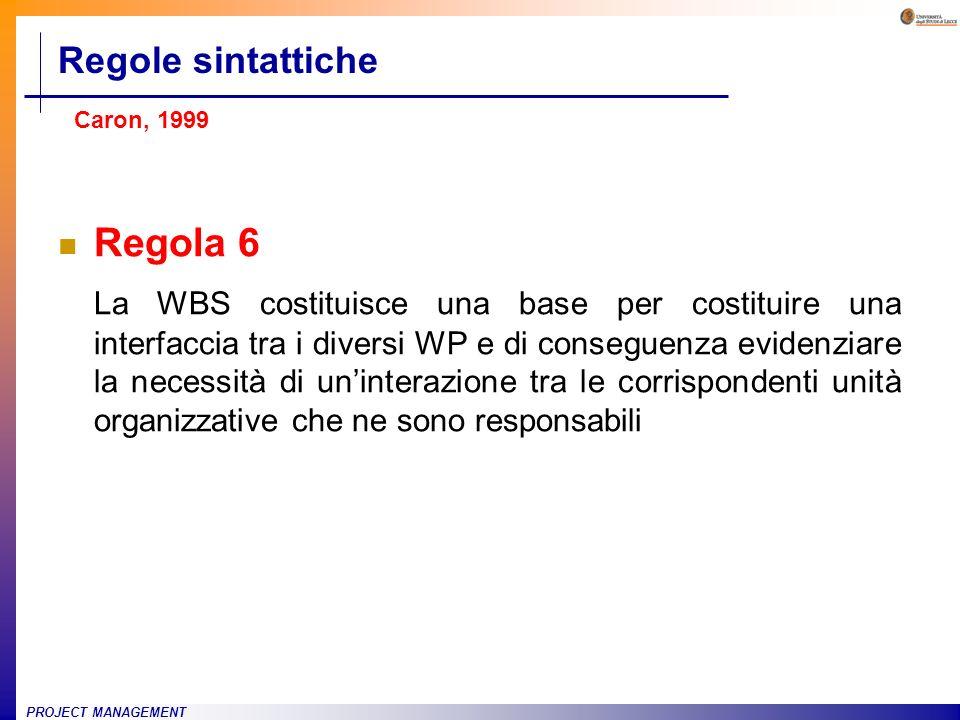 Regole sintatticheCaron, 1999. Regola 6.