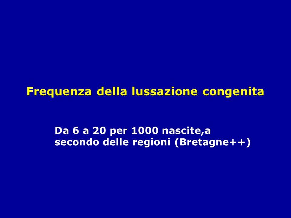 Frequenza della lussazione congenita