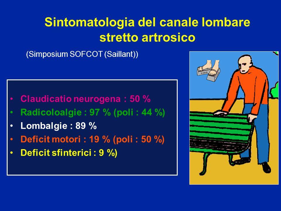 Sintomatologia del canale lombare stretto artrosico