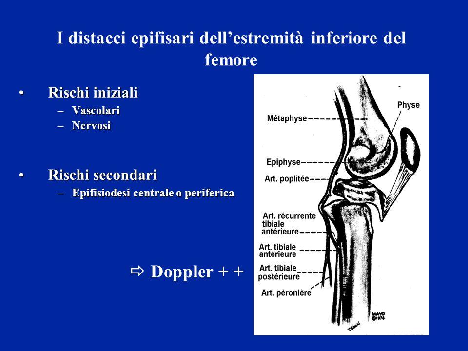 I distacci epifisari dell'estremità inferiore del femore