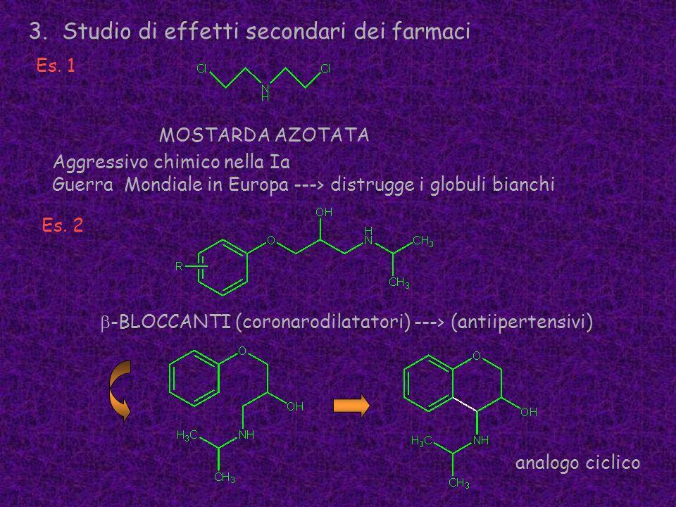 Studio di effetti secondari dei farmaci