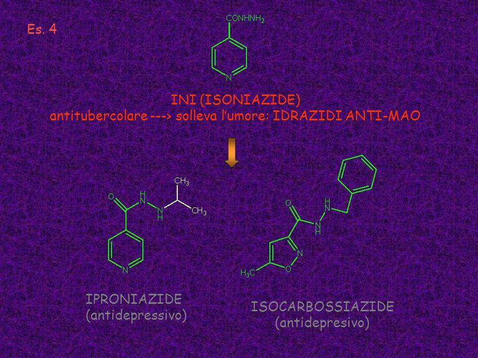 antitubercolare ---> solleva l'umore: IDRAZIDI ANTI-MAO