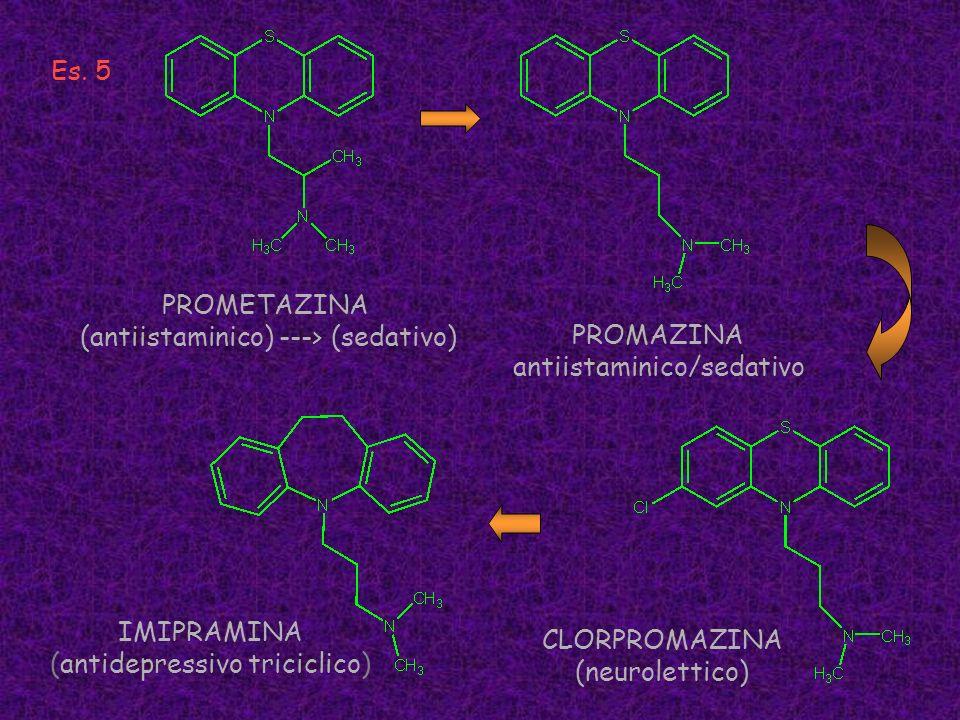 (antiistaminico) ---> (sedativo) PROMAZINA antiistaminico/sedativo