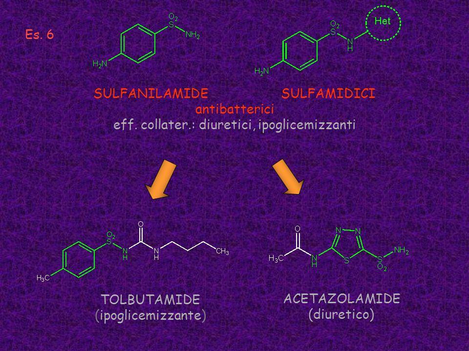 SULFANILAMIDE SULFAMIDICI antibatterici