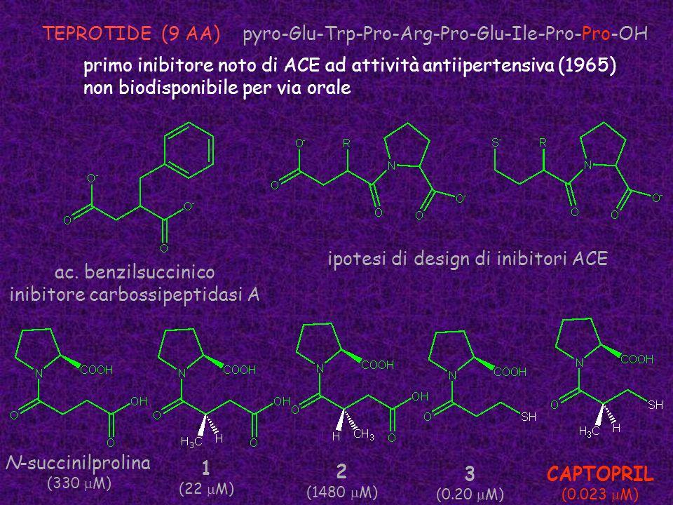 inibitore carbossipeptidasi A