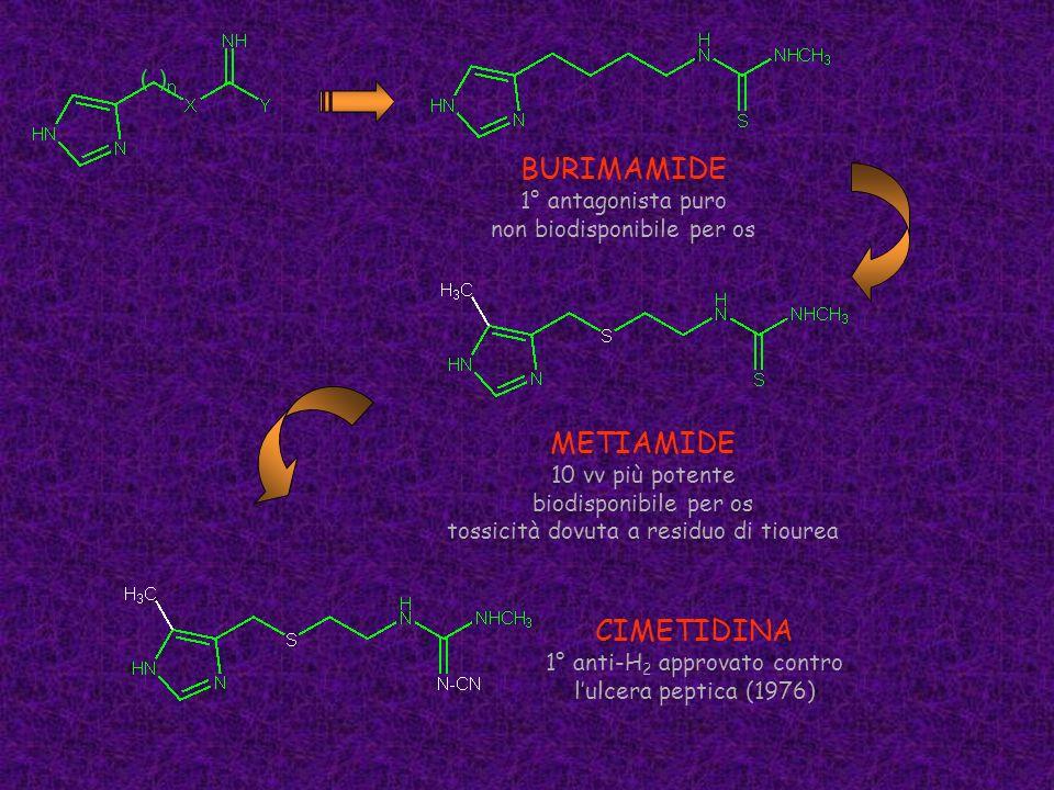 BURIMAMIDE METIAMIDE CIMETIDINA 1° antagonista puro