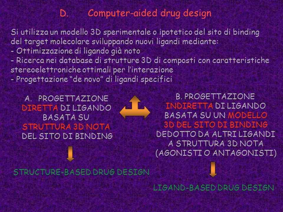 D. Computer-aided drug design