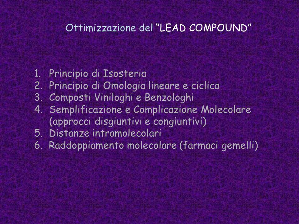 Ottimizzazione del LEAD COMPOUND
